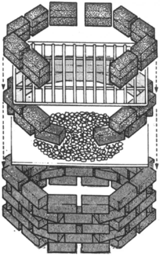 Как сделать круглый мангал из кирпича своими руками 86